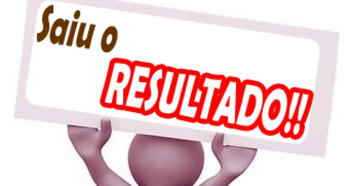 Resultado da apuração dos votos obtidos do  Processo de escolha de membro do Conselho Tutelar de Juína