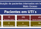 INFORME: TAXA DE OCUPAÇÃO DE LEITOS ADULTOS EM MATO GROSSO - 11-08-21