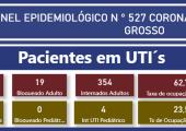 INFORME: TAXA DE OCUPAÇÃO DE LEITOS ADULTOS EM MATO GROSSO - 17-08-21
